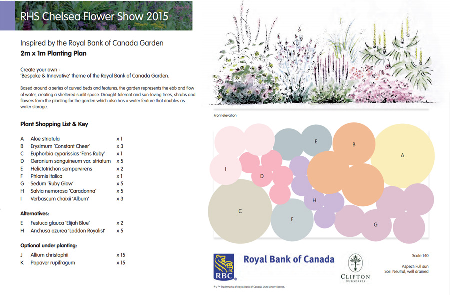 https://www.rhs.org.uk/shows-events/pdf/Chelsea/2015/2015-sponsored-gardens/psgd_067_rbc_plan
